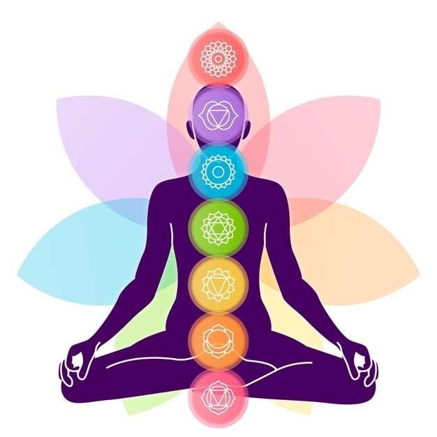 how to dress to balance your chakras sanna conscious concept